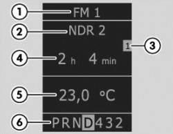 Черно-белый дисплей в приборном щитке