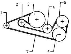 Контур поликлинового ремня 8-цил. двигатель с впрыском
