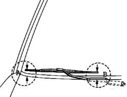 Схема настройки щеток со стороны пассажира