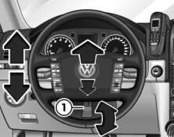 Электрорегулировка положения рулевого колеса