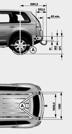 Точки крепления тягово-сцепного устройства