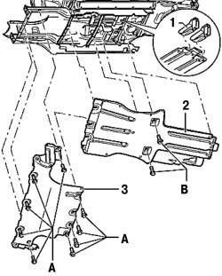 Передний и задний шумоизоляционные экраны