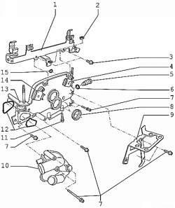Схема монтажа боковой крышки