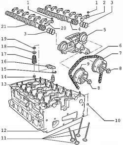 Компоненты распределительного механизма