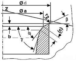 Схема обработки седла выпускного клапана