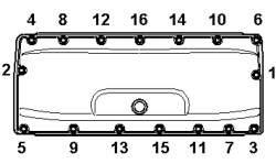 Последовательность затягивания крепёжных болтов крышки головки блока цилиндров