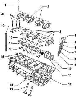 Компоненты клапанного механизма