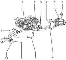 Элементы системы охлаждения, установленные на кузове