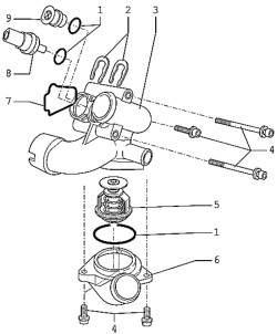 Схема монтажа корпуса термостата