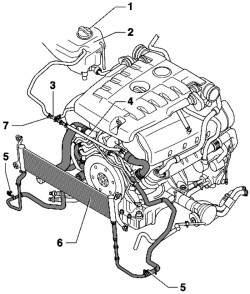 Компоненты системы охлаждения, установленные на кузове