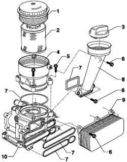 Компоненты масляного фильтра