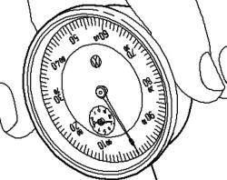 Индикатор часового типа