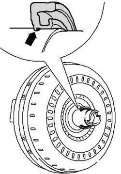 Правильное положение кромки уплотнительного кольца