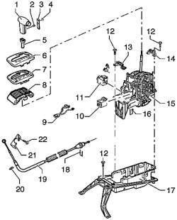 Ремонт привода переключения передач