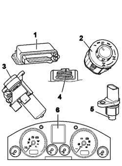 Электрические/электронные компоненты и места их установки на раздаточной коробке