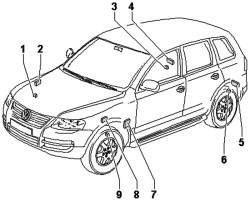 Компоненты системы контроля давления воздуха в шинах