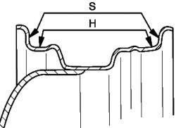 Схема проверки радиального и бокового биения