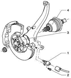Компоненты ABS на передней оси